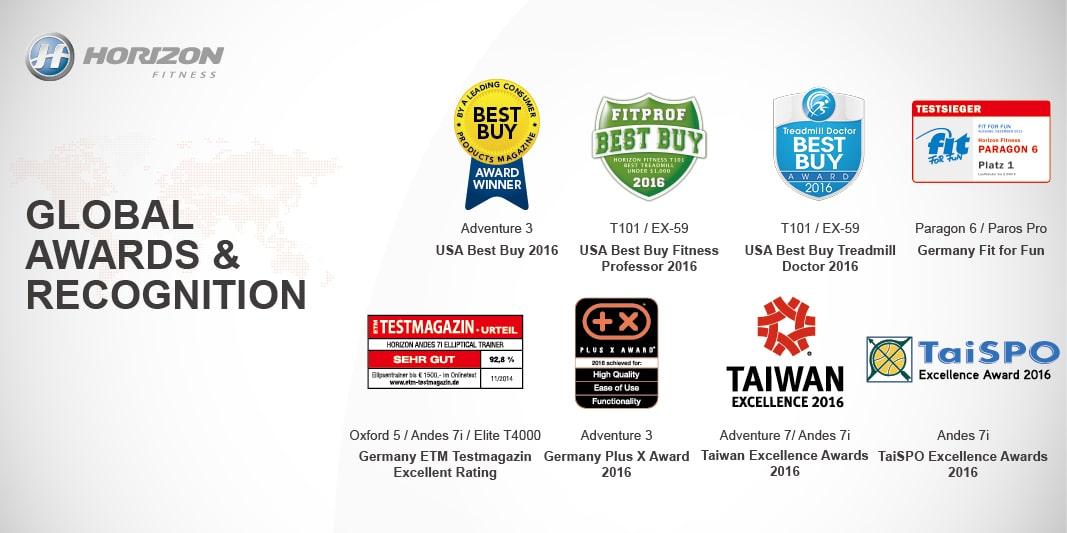 Horizon Fitness nhận được nhiều giải thưởng uy tín quốc tế